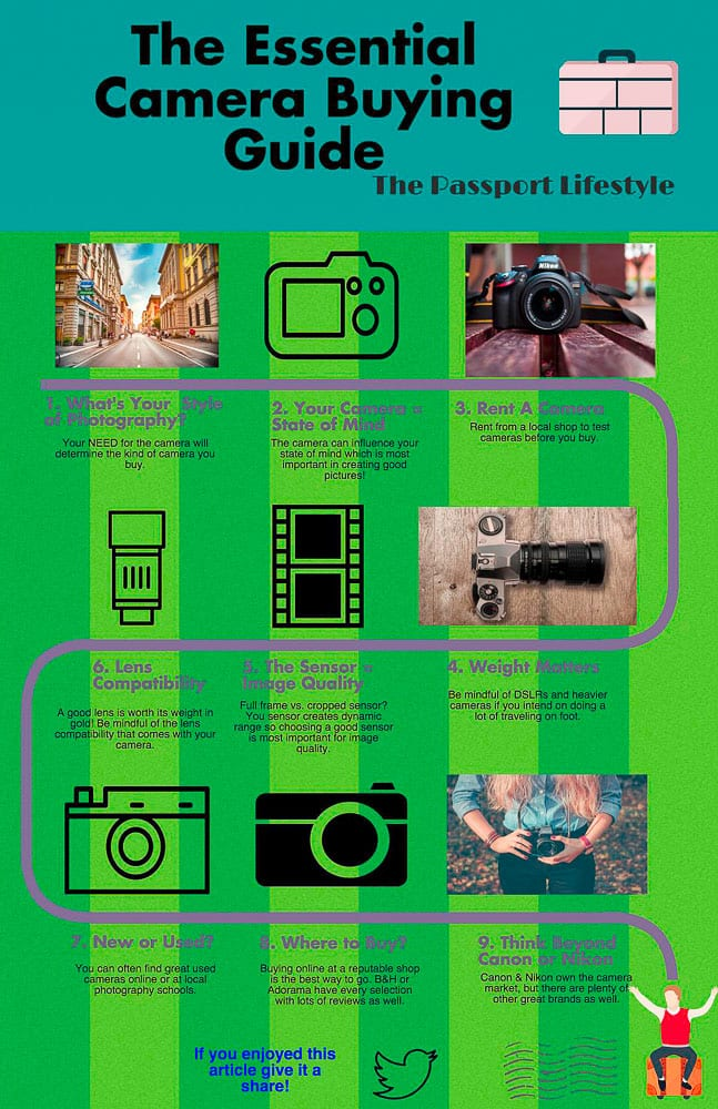 The Essential Camera Buying Guide