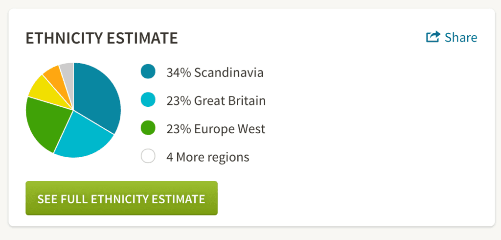 I can't believe how much my DNA comes from Scandinavia